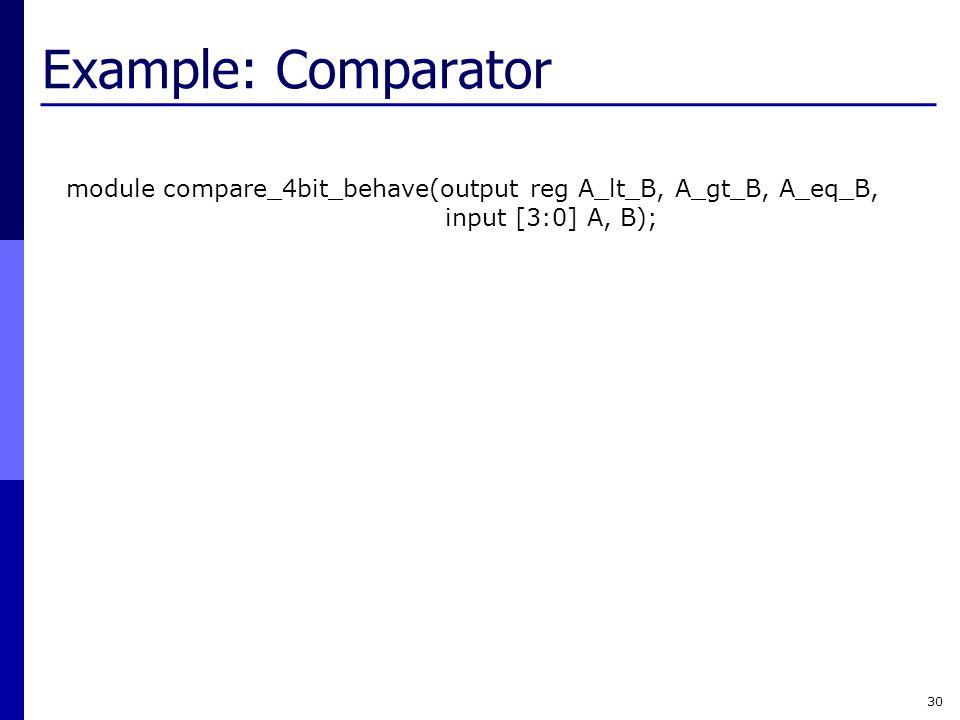 Example: Comparator module compare_4bit_behave(output reg A_lt_B, A_gt_B, A_eq_B, input [3:0] A, B);